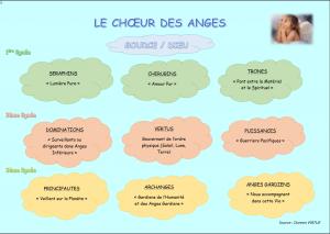 le-choeur-des-anges